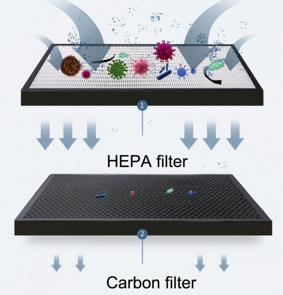 air filter for 3D printer